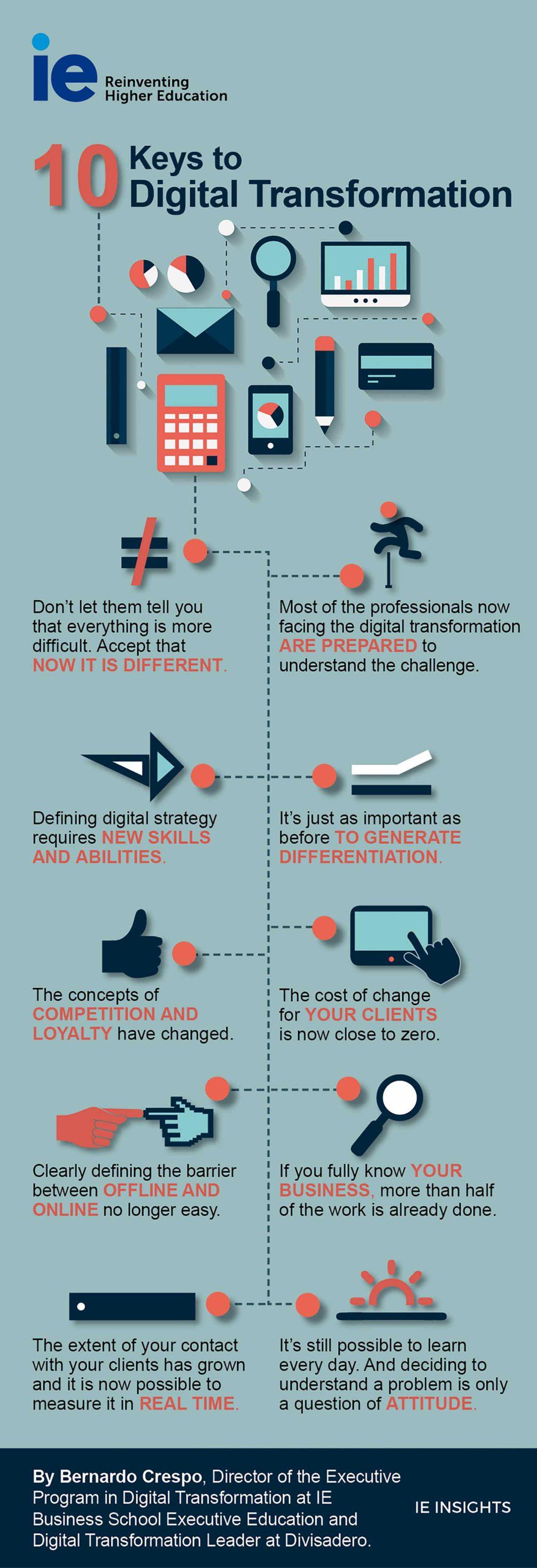 Ten Keys to Digital Transformation