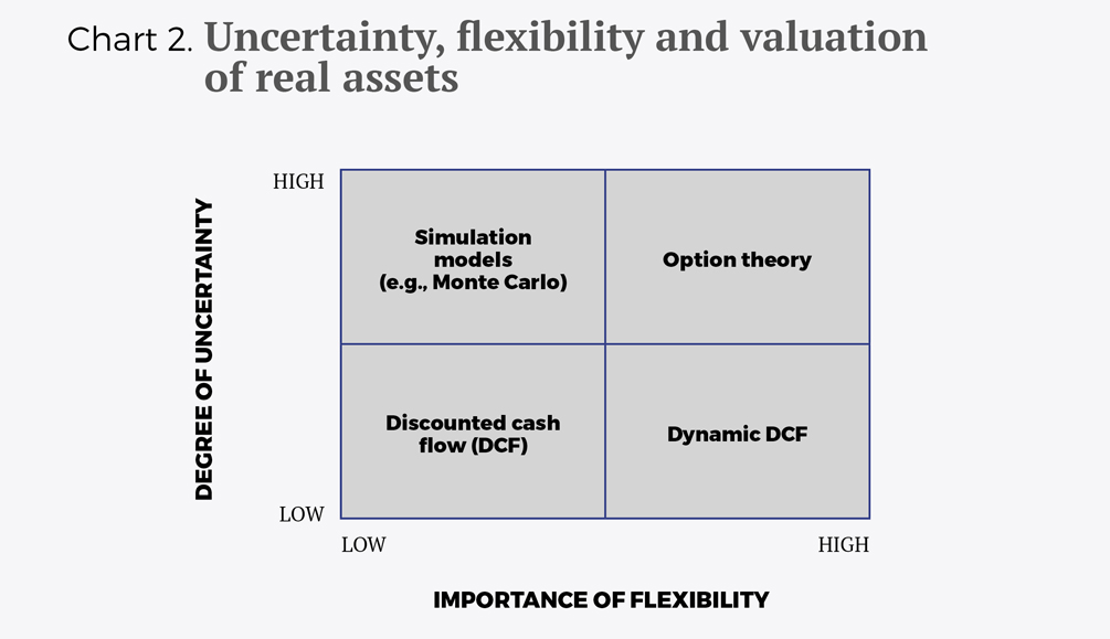 Como se mide valor decisiones estrategicas eng - Cuadro 2