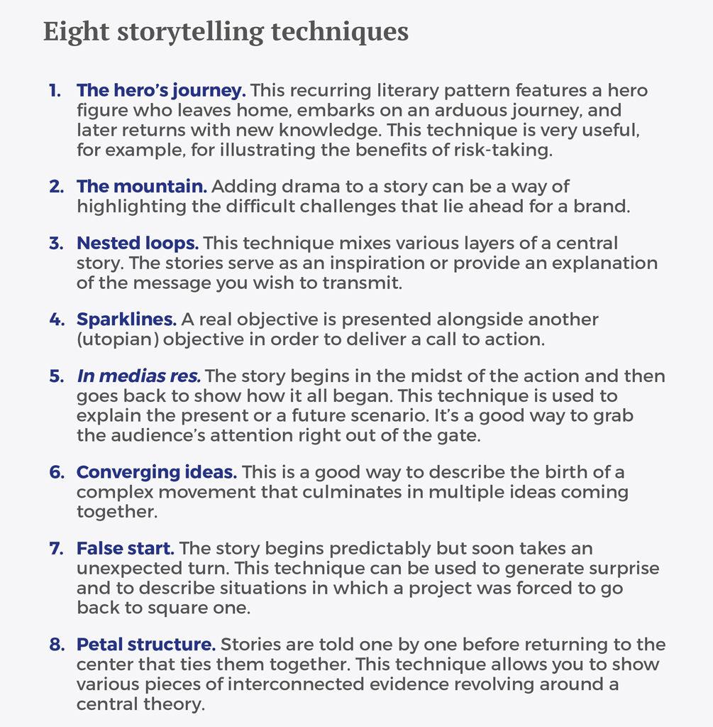 Branding y storytelling - Recuadro eng