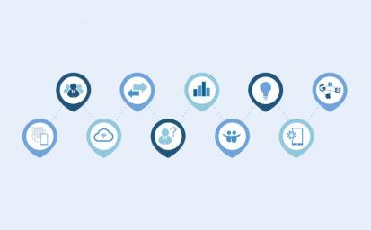 Infografia - Diez mandamientos transformacion digital pyme eng