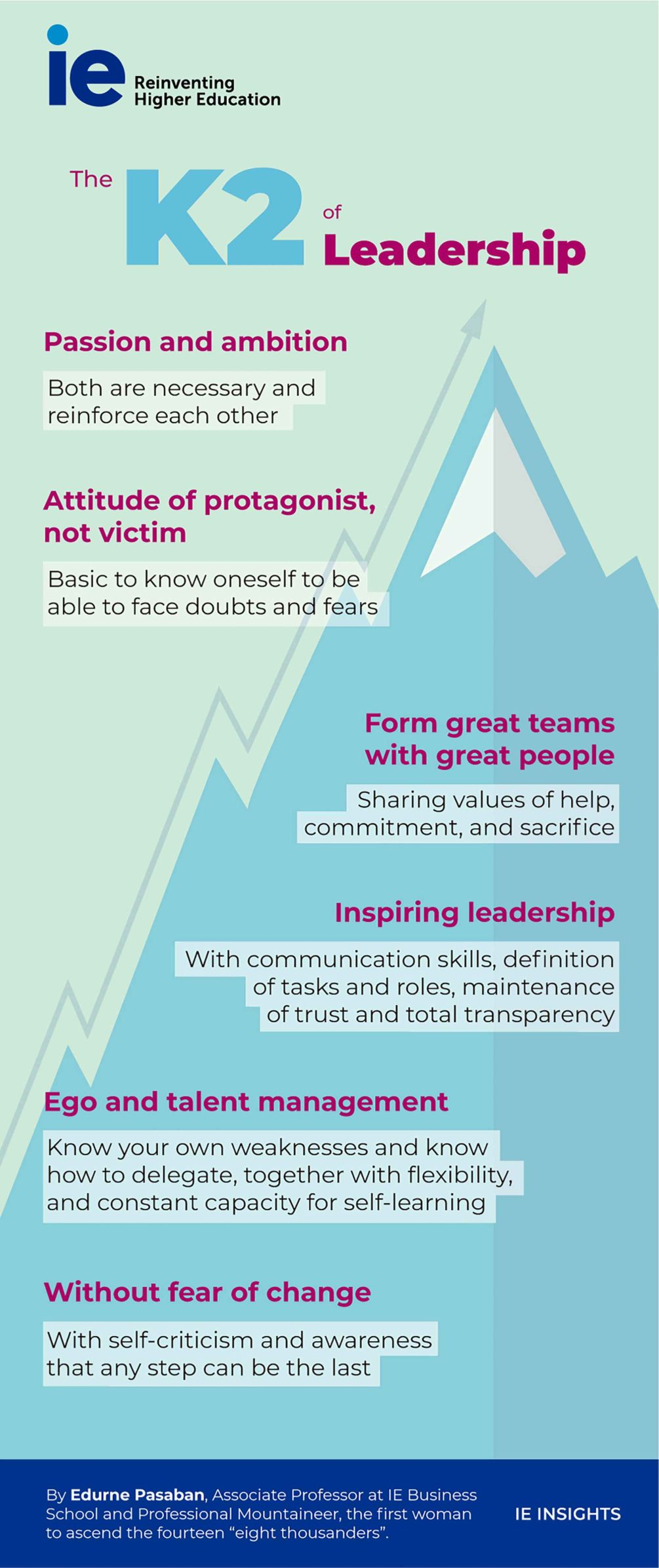 The K2 of Leadership