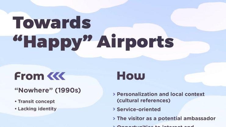 Hacia el aeropuerto feliz eng