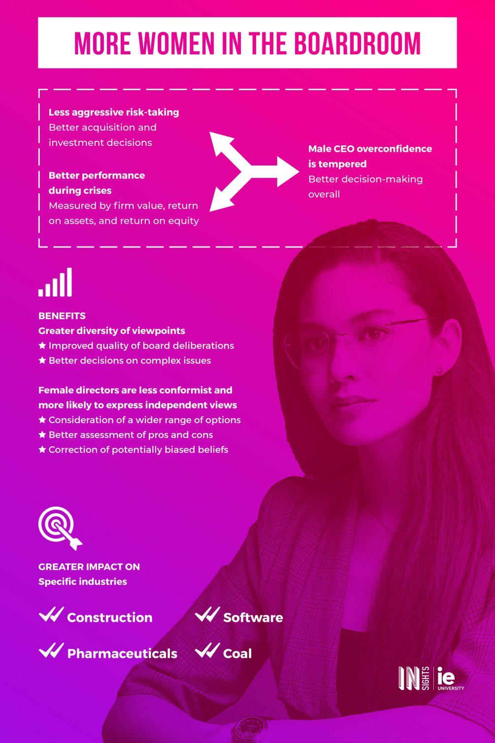 Infografia - Mas mujeres en la alta direccion eng