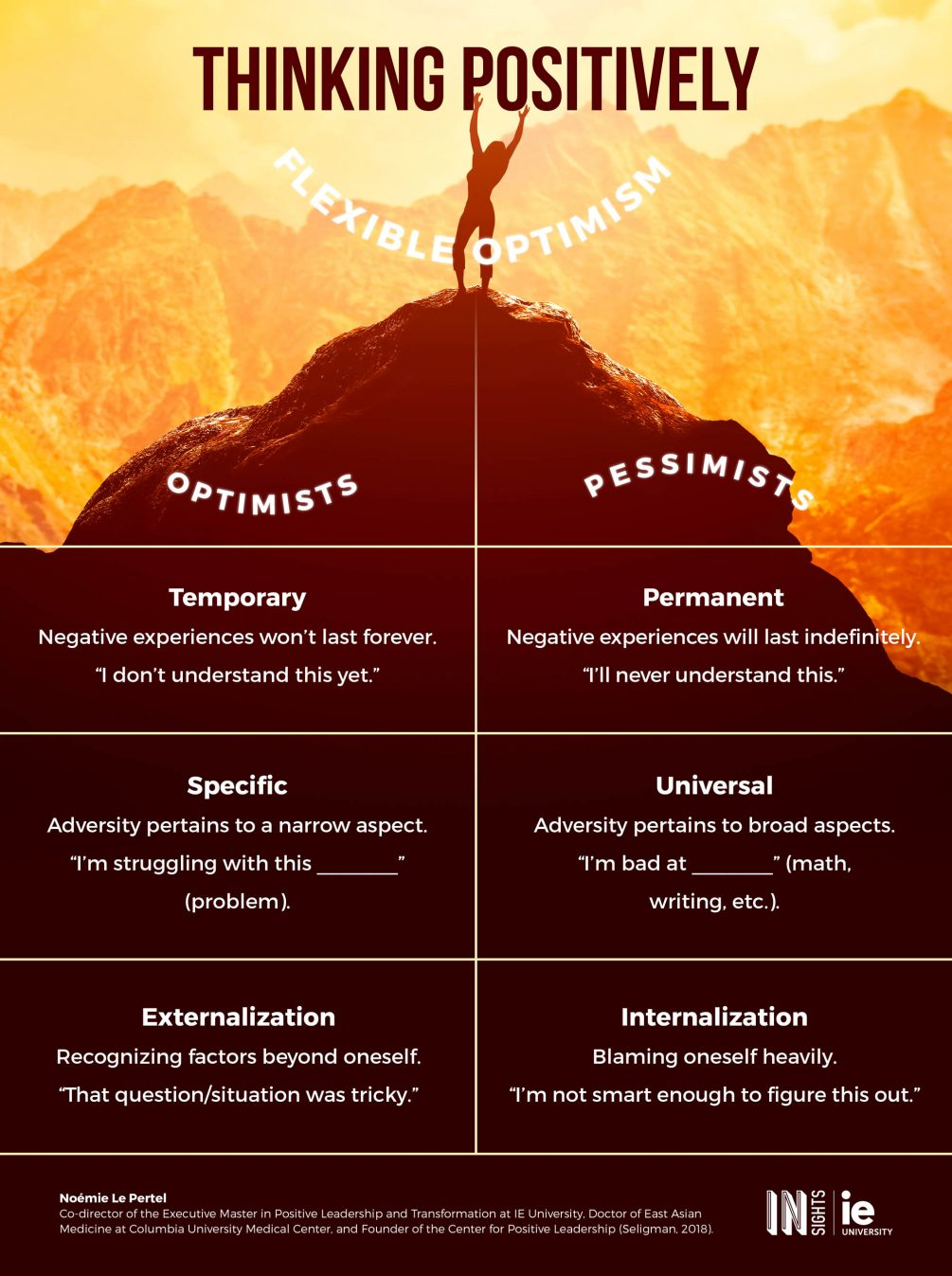 Infografia - Pensando en positivo eng